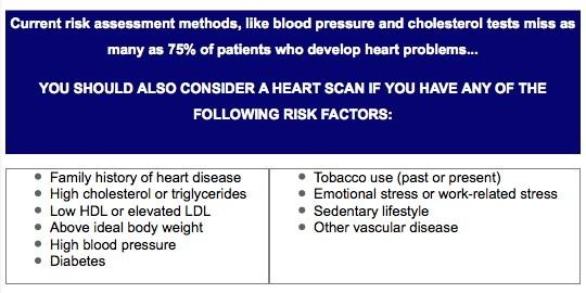 Risk Assessment Methods Chart